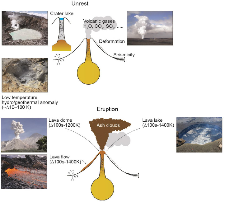 eruptions image